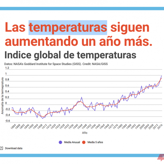http://medialab.usal.es/concienciacioncambioclimatico/wp-content/uploads/sites/7/2018/01/Captura-de-pantalla-2018-01-08-a-las-12.32.32-540x540.png